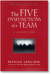 Organizational Leadership, Dysfunction, Team