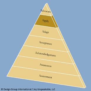 Pyramid-brown-blue-1