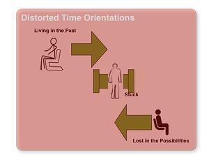 time orientation, distorted time orientation, mark l vincent, design group international, steward leader