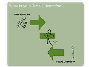 time orientation, mark l vincent, design group international, steward leader